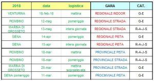 Uisp Pattinaggio Artistico Calendario Gare.Il Pattinaggio In Toscana Calendario Link Email